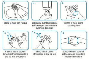 lavare-le-mani