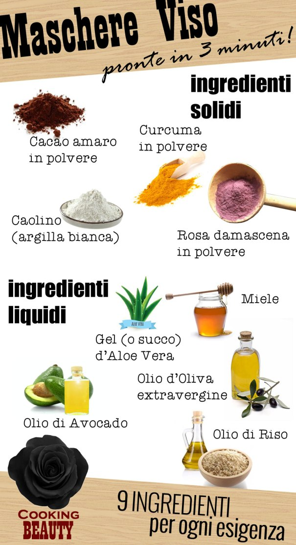 9 ingredienti per maschere viso