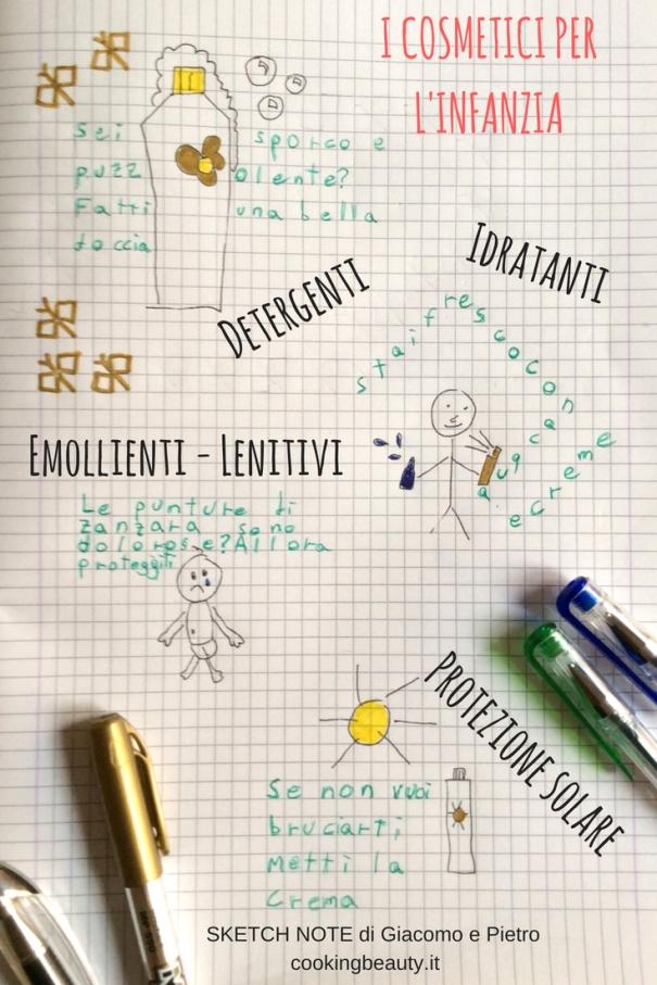cosmesi infantile - sketch-note